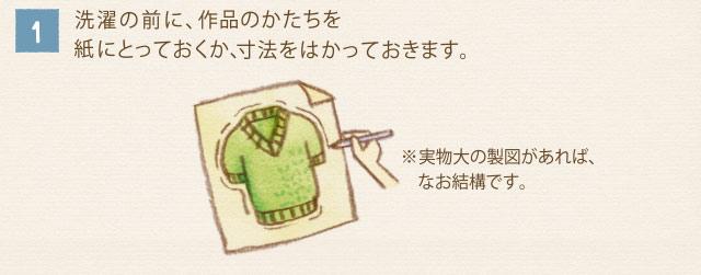 1)洗濯の前に、作品のかたちを紙にとっておくか、寸法をはかっておきます。※実物大の製図があれば、なお結構です。